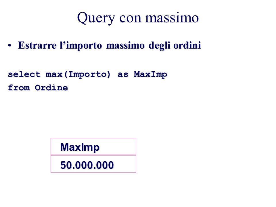 Query con massimo Estrarre l'importo massimo degli ordini MaxImp
