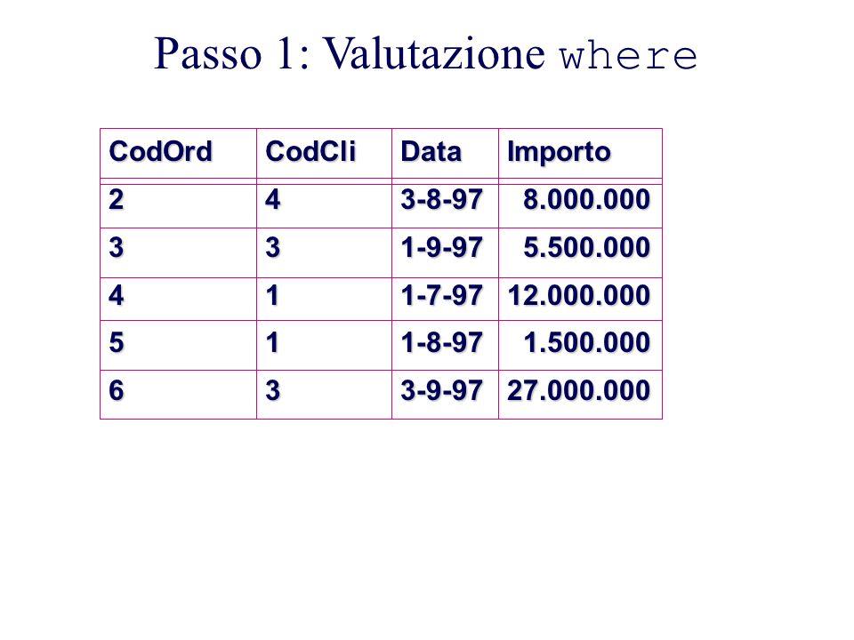 Passo 1: Valutazione where