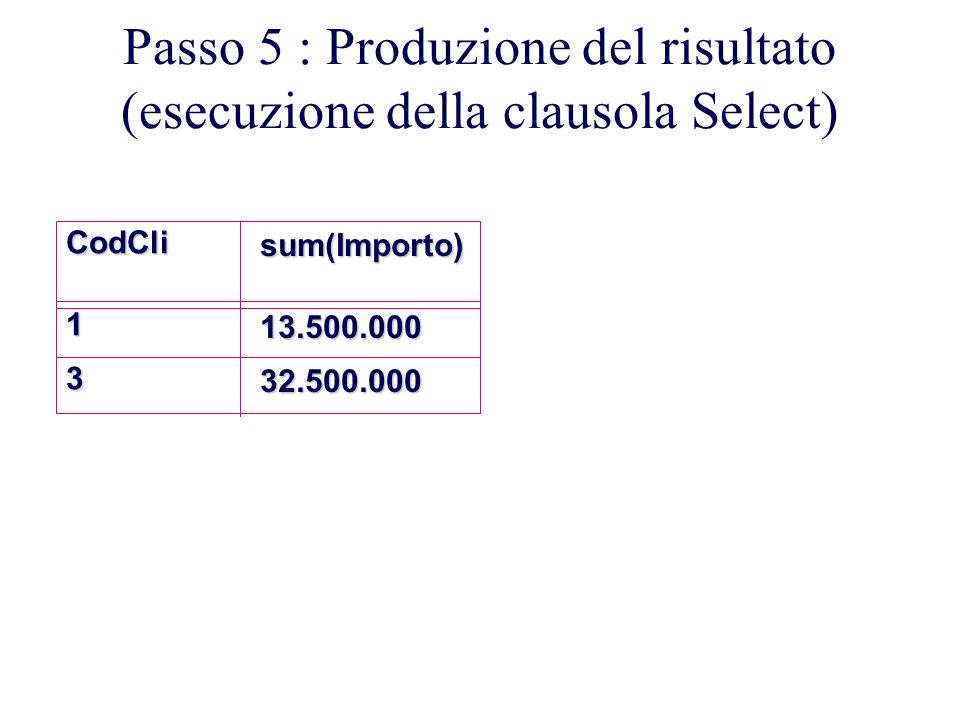 Passo 5 : Produzione del risultato (esecuzione della clausola Select)
