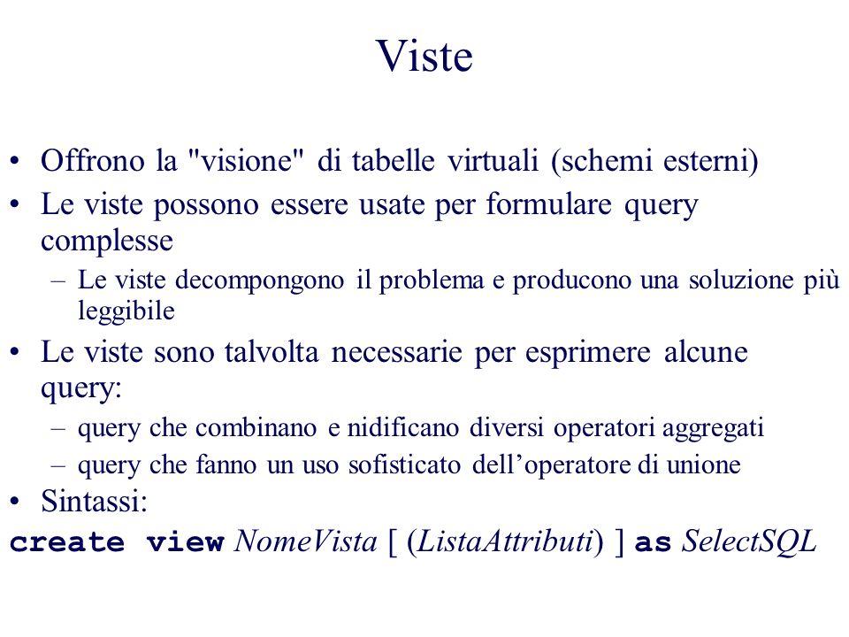 Viste Offrono la visione di tabelle virtuali (schemi esterni)
