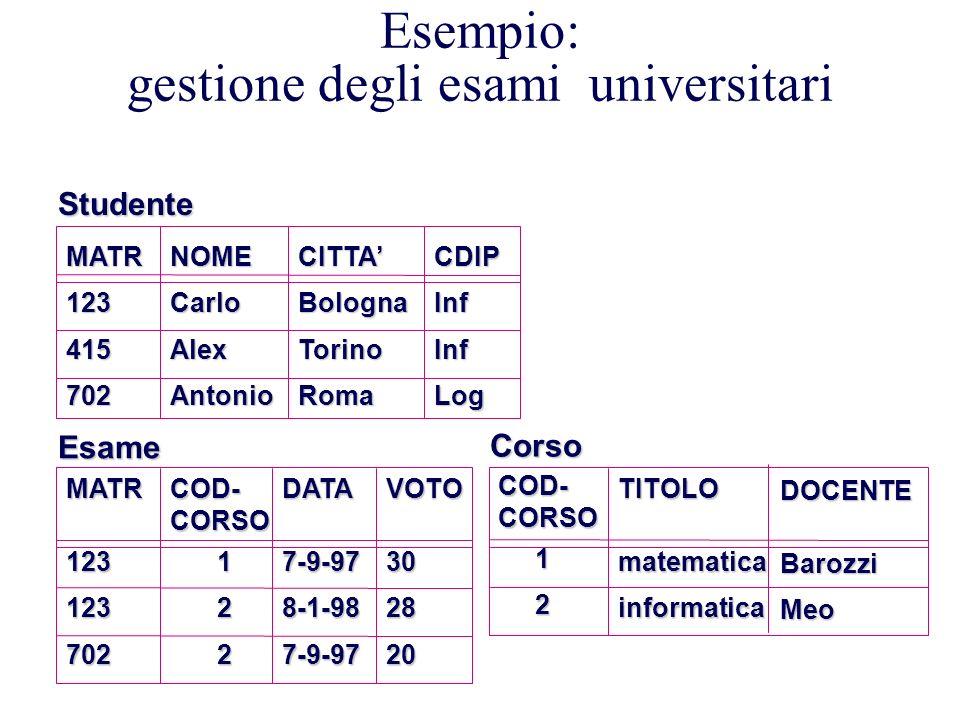 Esempio: gestione degli esami universitari