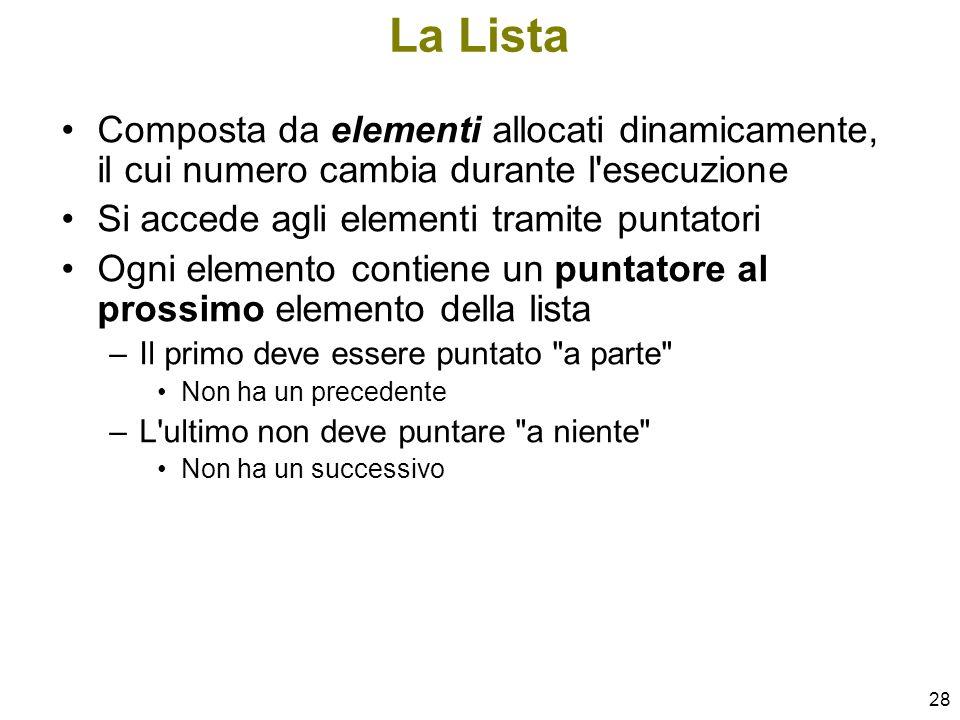 La Lista Composta da elementi allocati dinamicamente, il cui numero cambia durante l esecuzione. Si accede agli elementi tramite puntatori.