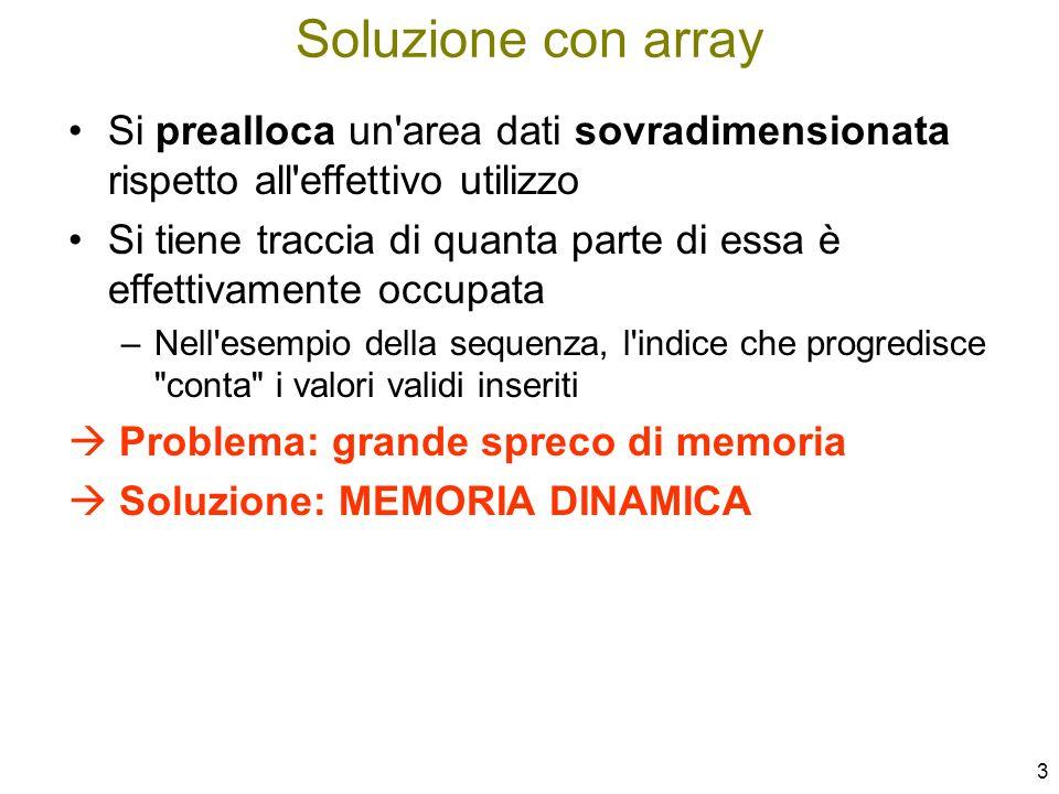 Soluzione con array Si prealloca un area dati sovradimensionata rispetto all effettivo utilizzo.