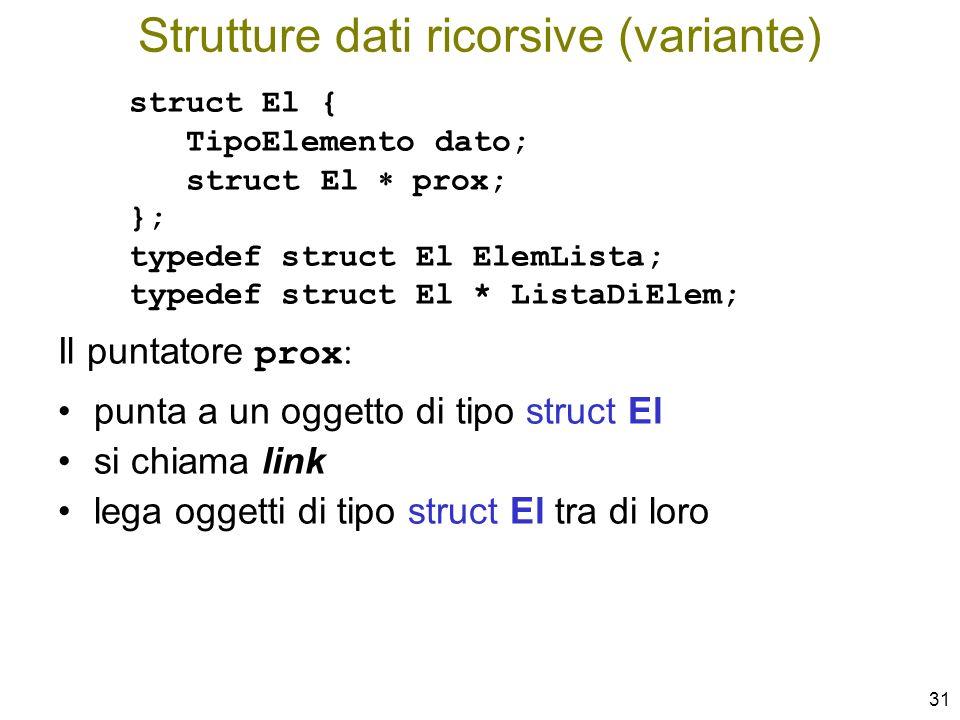 Strutture dati ricorsive (variante)