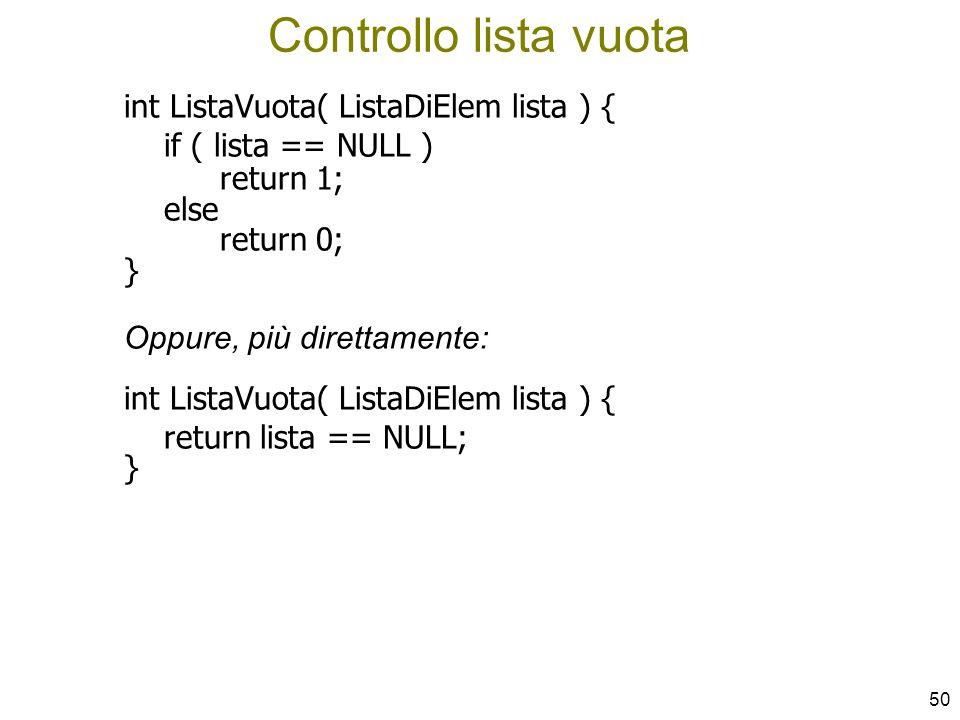 Controllo lista vuota int ListaVuota( ListaDiElem lista ) {