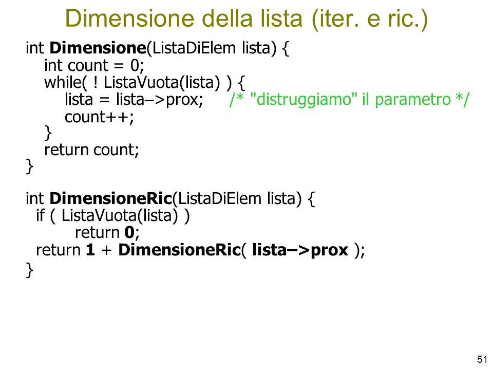 Dimensione della lista (iter. e ric.)