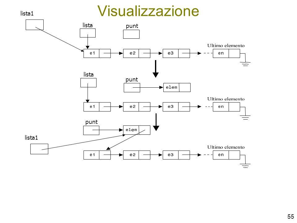 Visualizzazione lista1 lista punt lista1