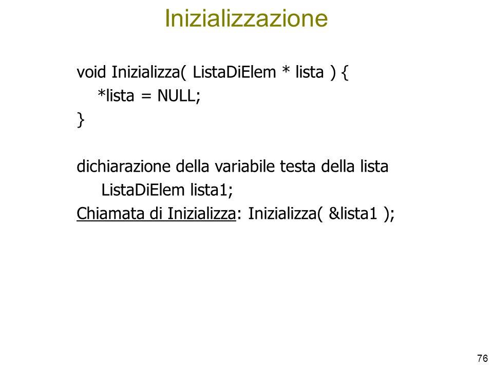 Inizializzazione void Inizializza( ListaDiElem * lista ) {