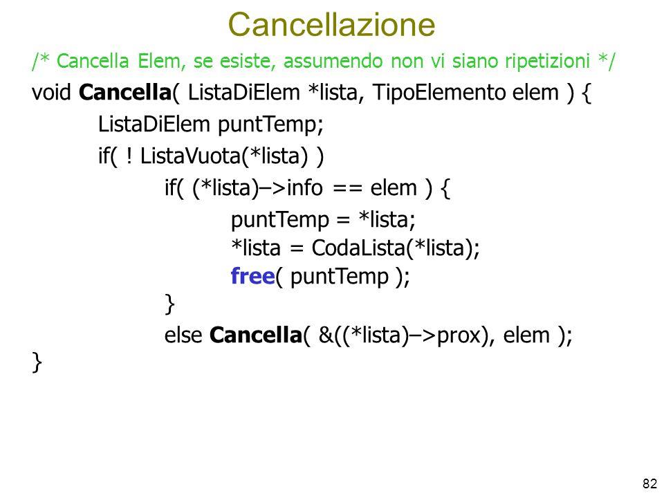 Cancellazione void Cancella( ListaDiElem *lista, TipoElemento elem ) {