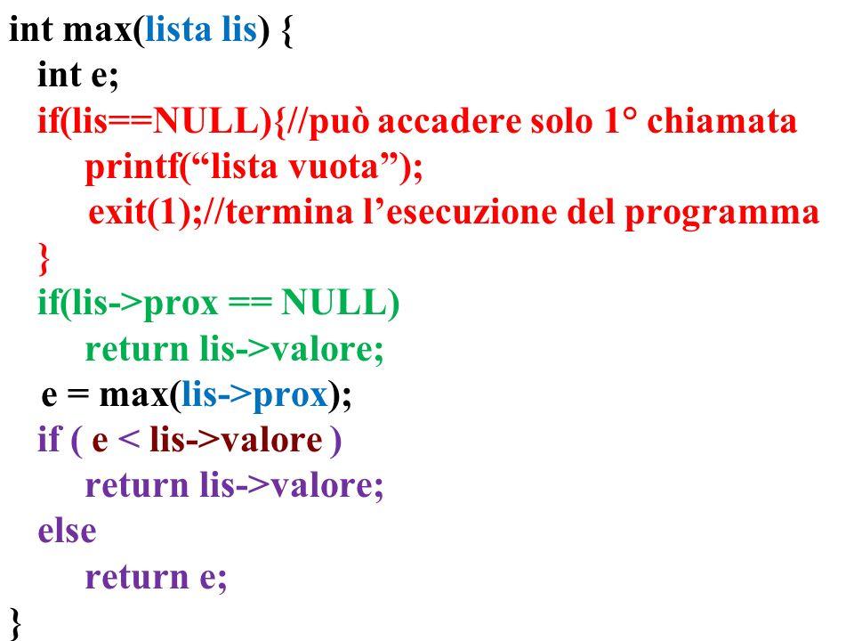 int max(lista lis) { int e; if(lis==NULL){//può accadere solo 1° chiamata. printf( lista vuota );