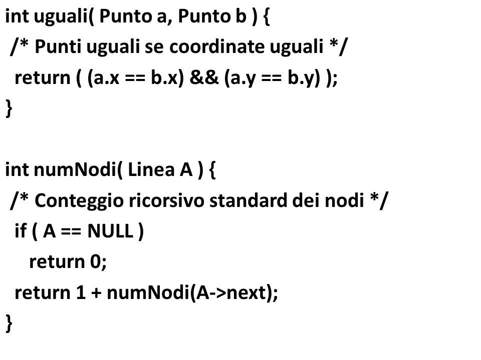 int uguali( Punto a, Punto b ) { /. Punti uguali se coordinate uguali
