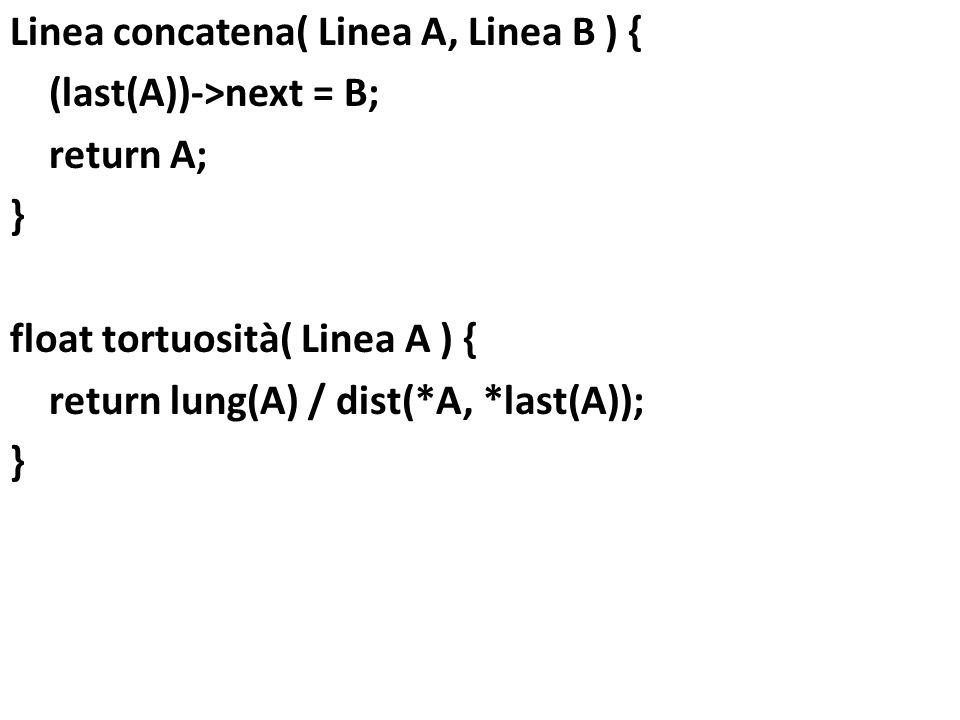 Linea concatena( Linea A, Linea B ) { (last(A))->next = B; return A; } float tortuosità( Linea A ) { return lung(A) / dist(*A, *last(A));