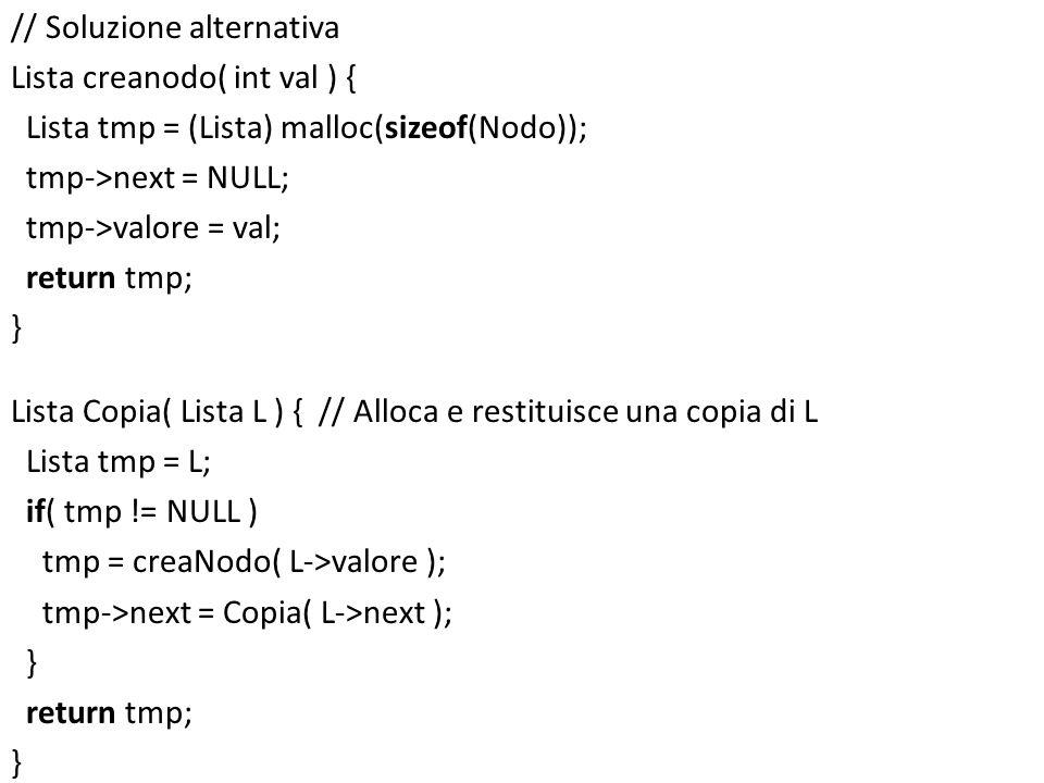 // Soluzione alternativa Lista creanodo( int val ) {