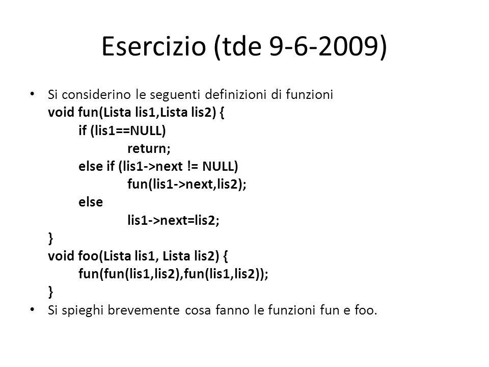 Esercizio (tde 9-6-2009) Si considerino le seguenti definizioni di funzioni. void fun(Lista lis1,Lista lis2) {