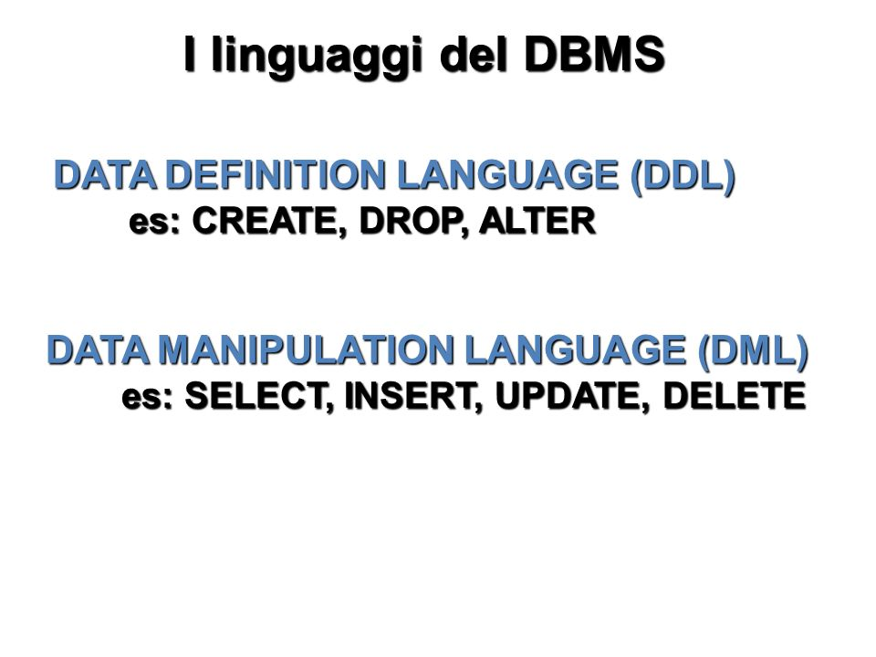 I linguaggi del DBMS DATA DEFINITION LANGUAGE (DDL)