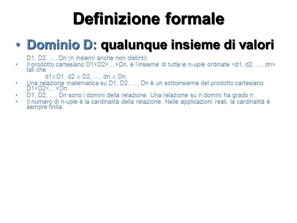 Definizione formale Dominio D: qualunque insieme di valori