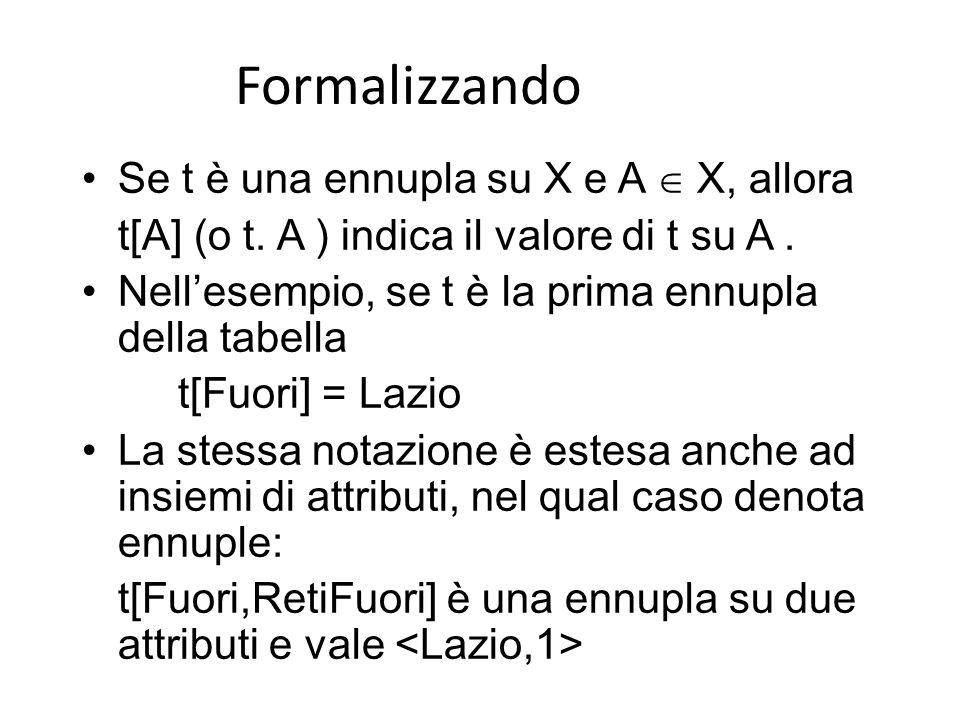 Formalizzando Se t è una ennupla su X e A  X, allora