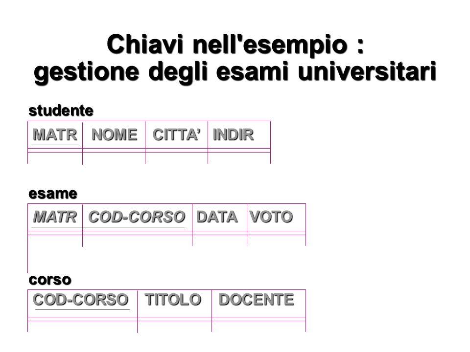 Chiavi nell esempio : gestione degli esami universitari