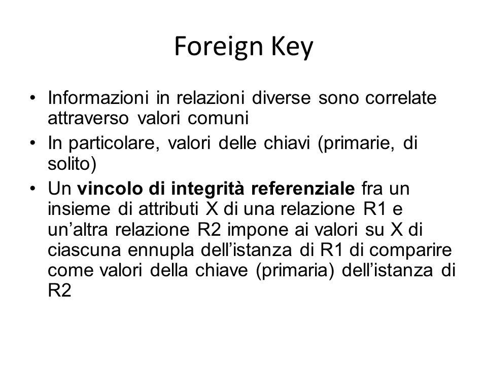Foreign Key Informazioni in relazioni diverse sono correlate attraverso valori comuni. In particolare, valori delle chiavi (primarie, di solito)