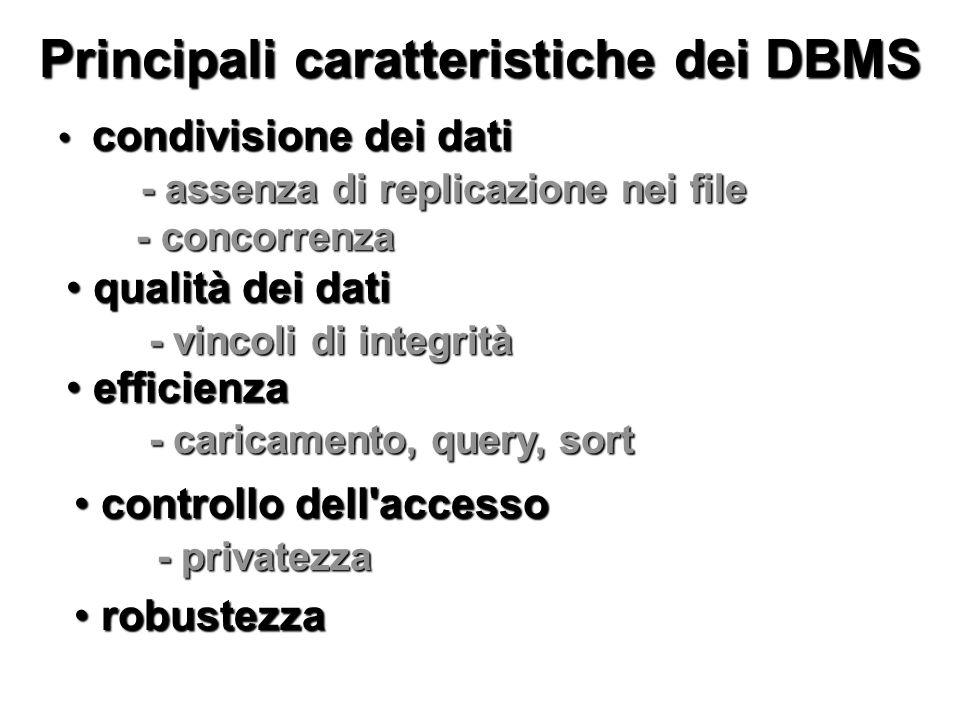 Principali caratteristiche dei DBMS