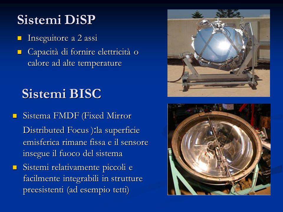 Sistemi DiSP Sistemi BISC Inseguitore a 2 assi
