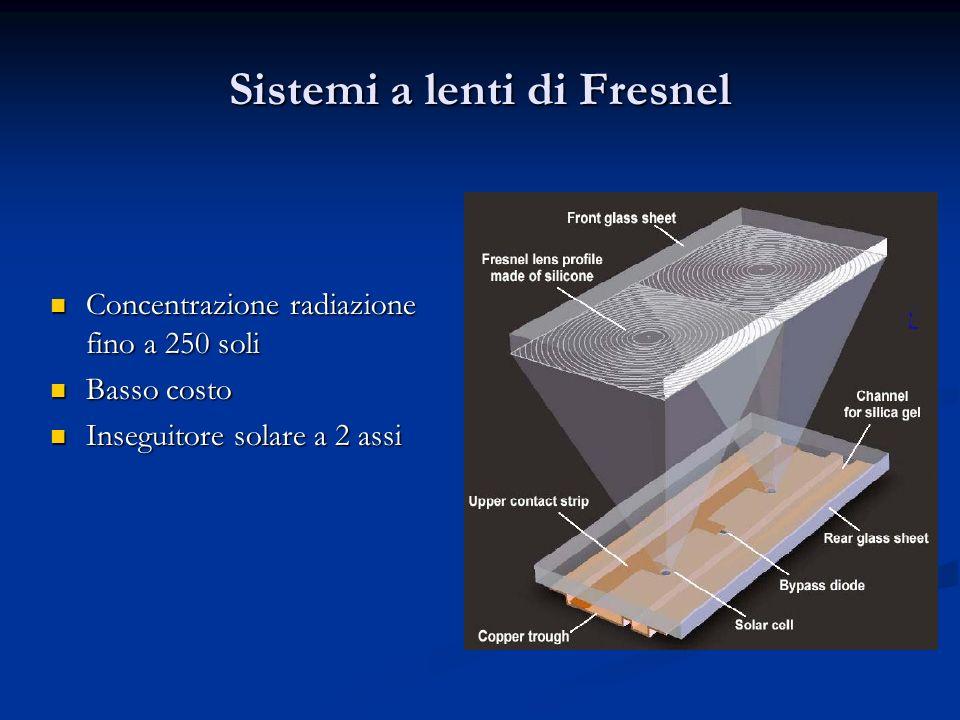 Sistemi a lenti di Fresnel