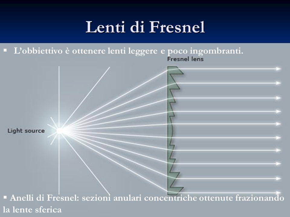 Lenti di Fresnel L'obbiettivo è ottenere lenti leggere e poco ingombranti.