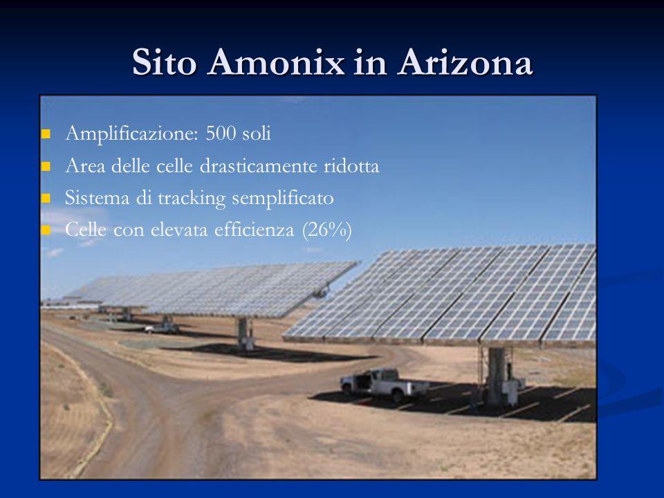 Sito Amonix in Arizona Amplificazione: 500 soli