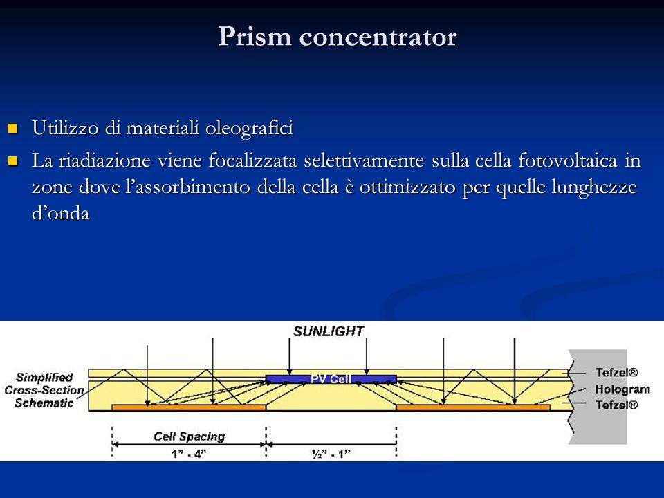Prism concentrator Utilizzo di materiali oleografici