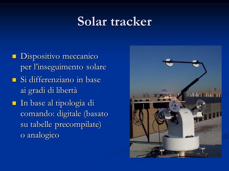 Solar tracker Dispositivo meccanico per l'inseguimento solare