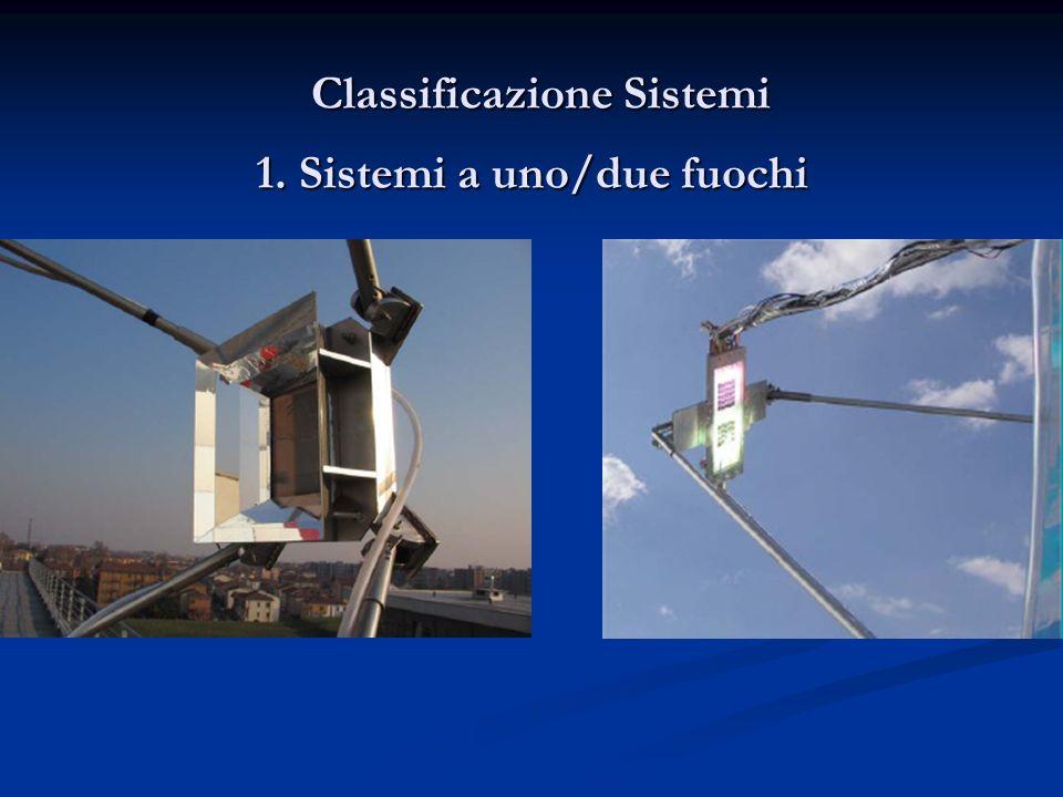 Classificazione Sistemi 1. Sistemi a uno/due fuochi