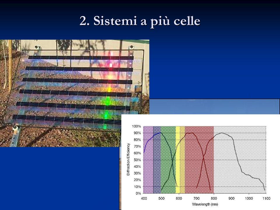 2. Sistemi a più celle