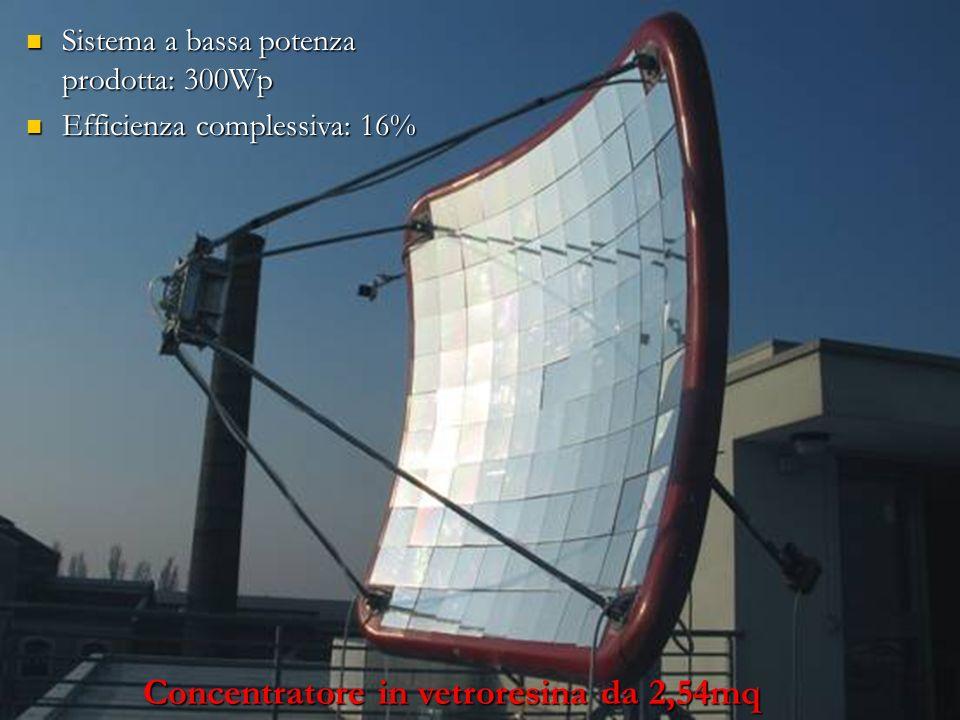 Concentratore in vetroresina da 2,54mq