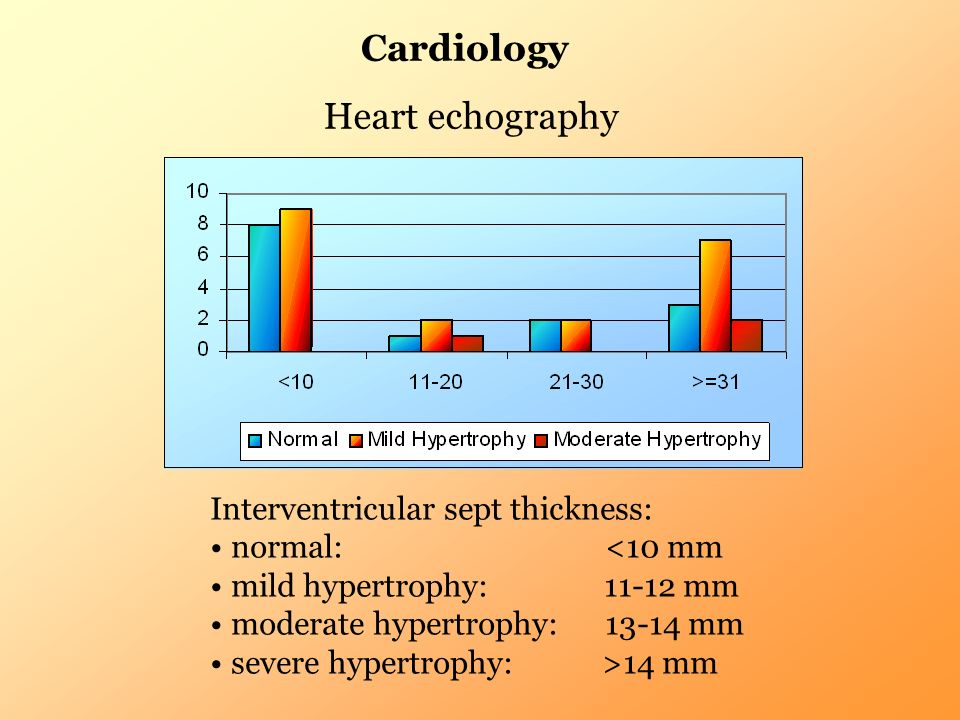 Cardiology Heart echography Interventricular sept thickness: