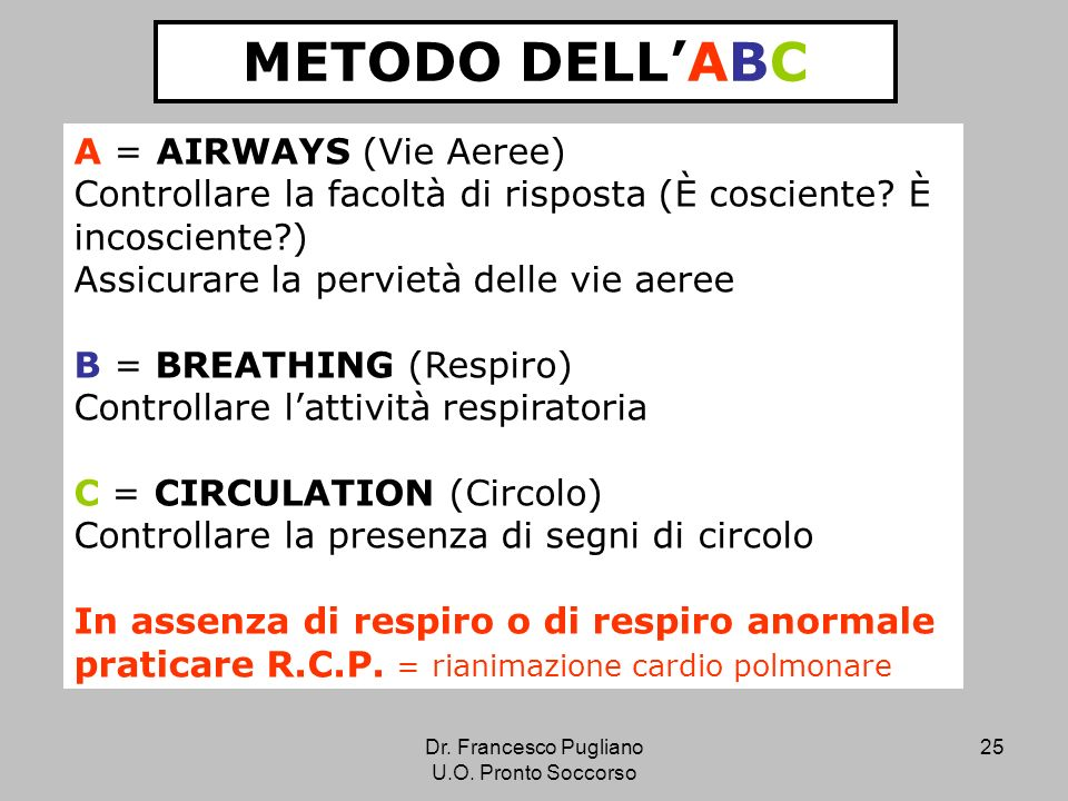 METODO DELL'ABC A = AIRWAYS (Vie Aeree)