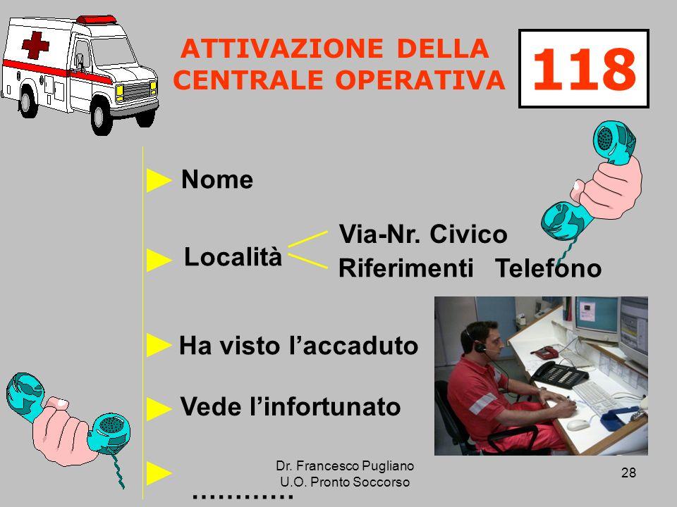 118 ATTIVAZIONE DELLA CENTRALE OPERATIVA Nome Via-Nr. Civico Località