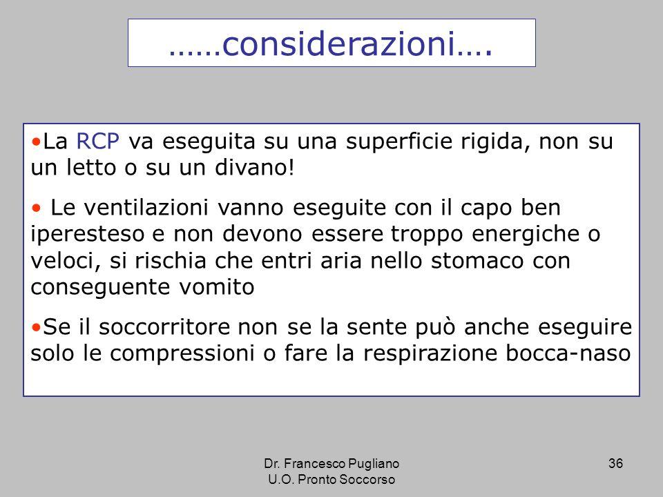 ……considerazioni…. La RCP va eseguita su una superficie rigida, non su un letto o su un divano!
