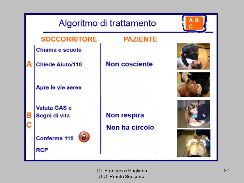Dr. Francesco Pugliano U.O. Pronto Soccorso