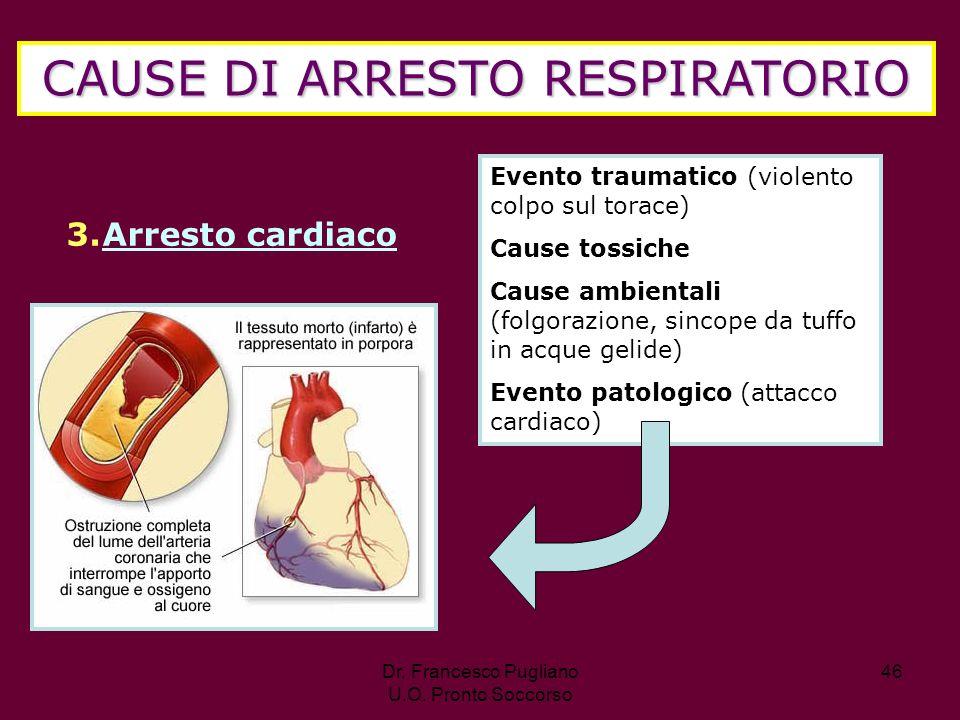 CAUSE DI ARRESTO RESPIRATORIO