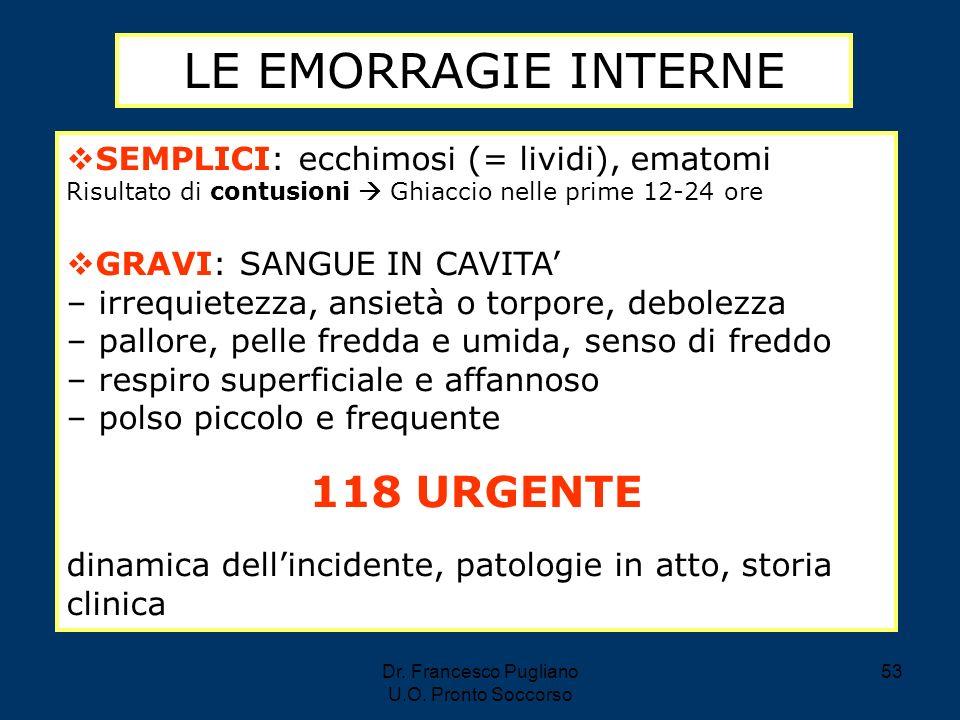 LE EMORRAGIE INTERNE 118 URGENTE