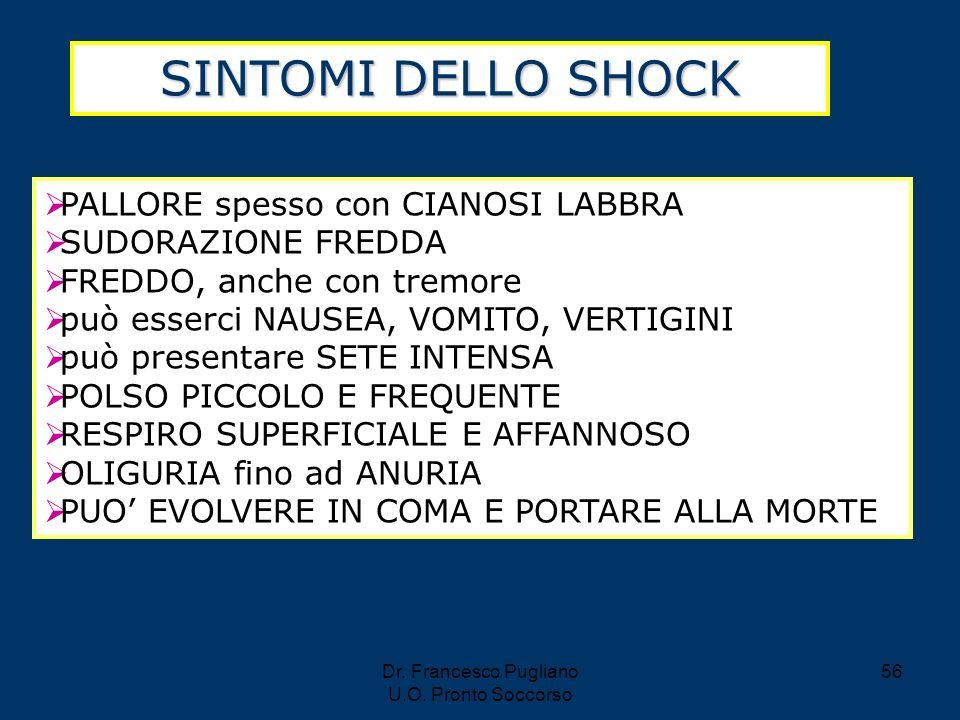 SINTOMI DELLO SHOCK PALLORE spesso con CIANOSI LABBRA
