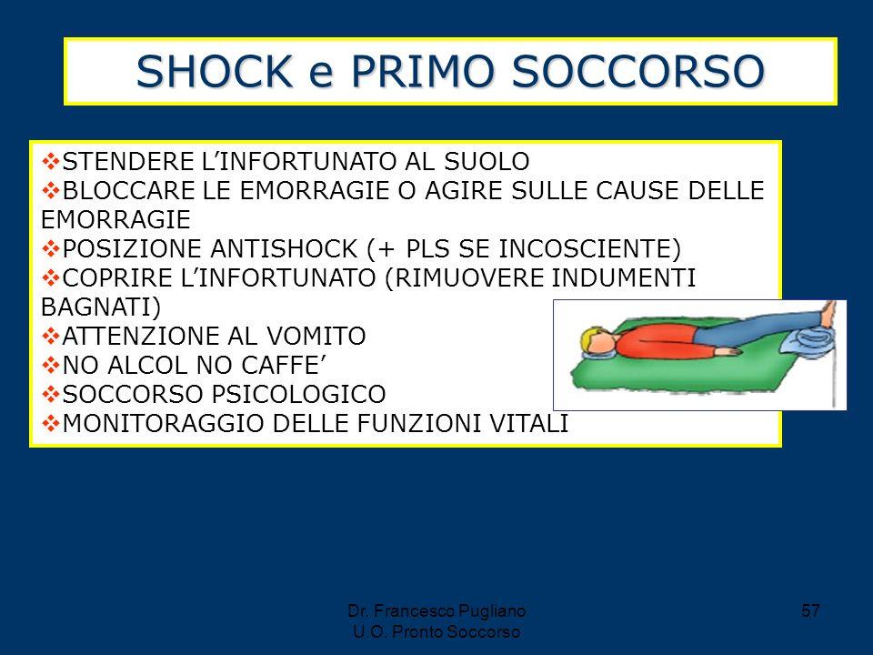 SHOCK e PRIMO SOCCORSO STENDERE L'INFORTUNATO AL SUOLO