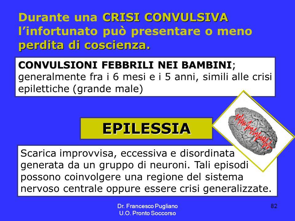 Durante una CRISI CONVULSIVA l'infortunato può presentare o meno perdita di coscienza.