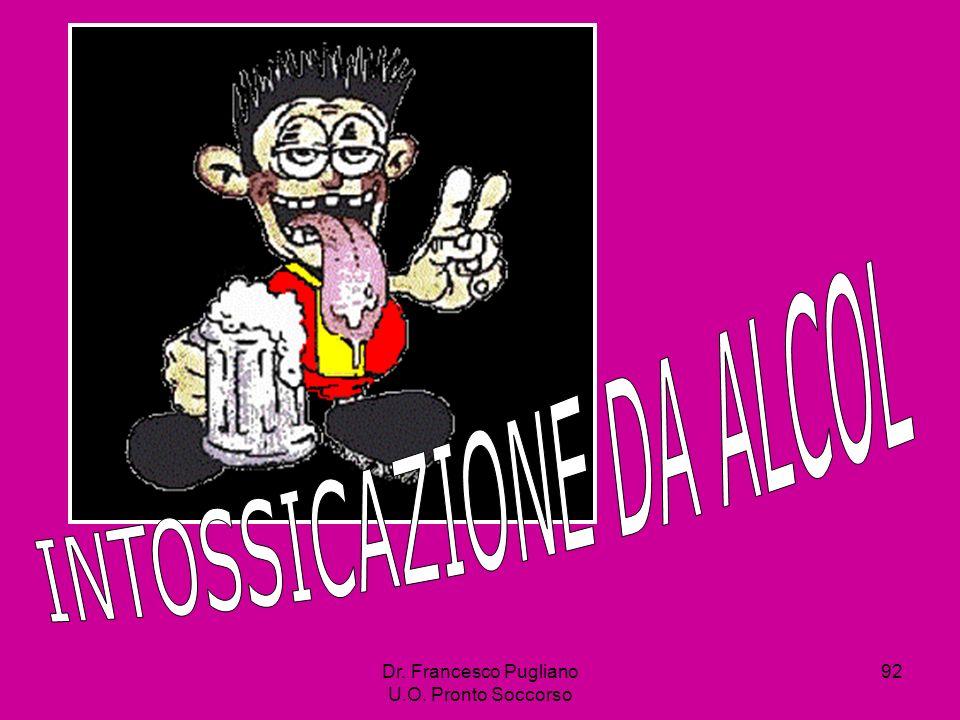 INTOSSICAZIONE DA ALCOL