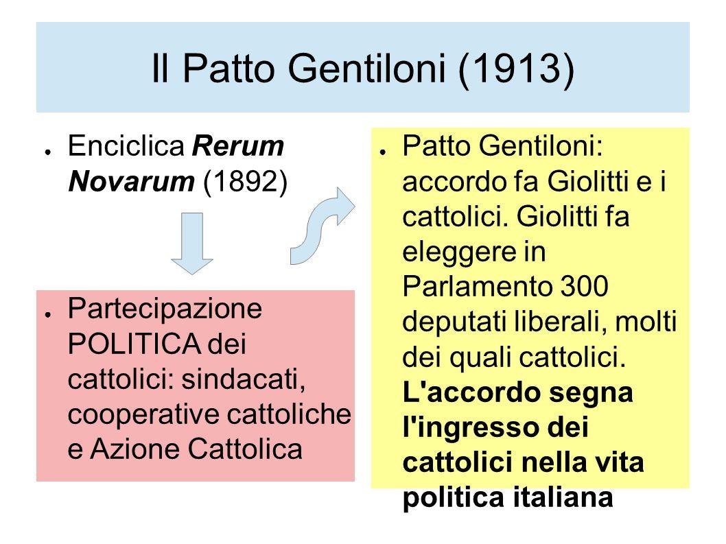 Il Patto Gentiloni (1913) Enciclica Rerum Novarum (1892)