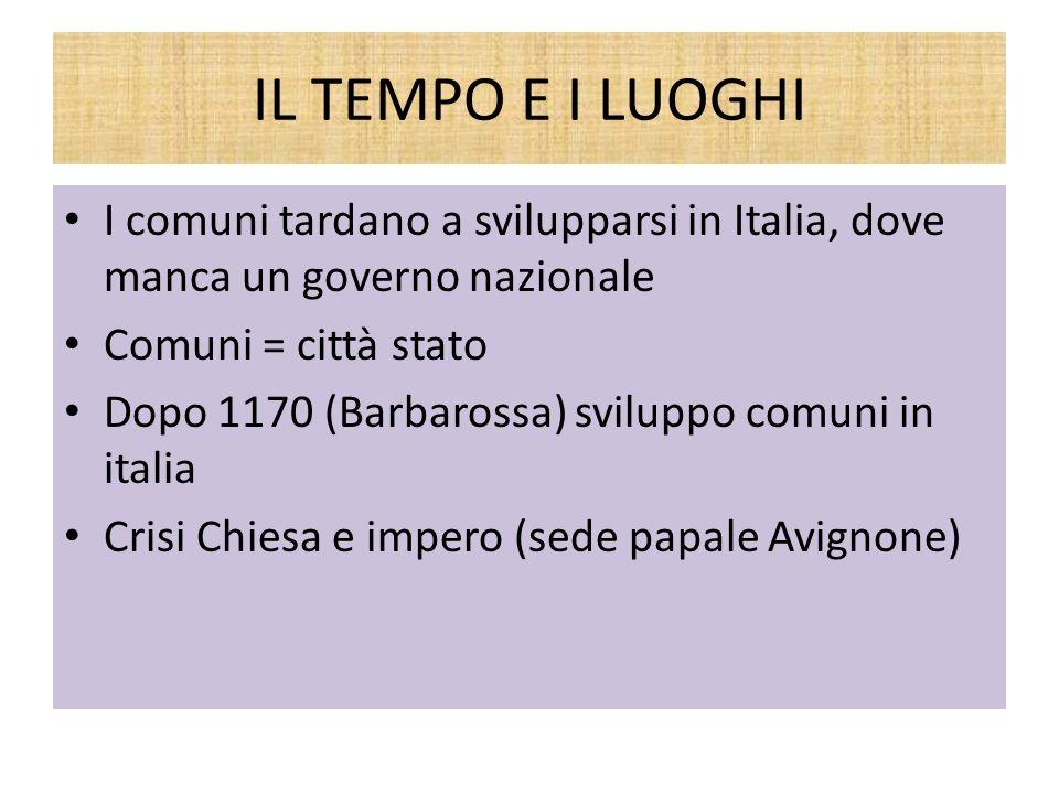 IL TEMPO E I LUOGHI I comuni tardano a svilupparsi in Italia, dove manca un governo nazionale. Comuni = città stato.