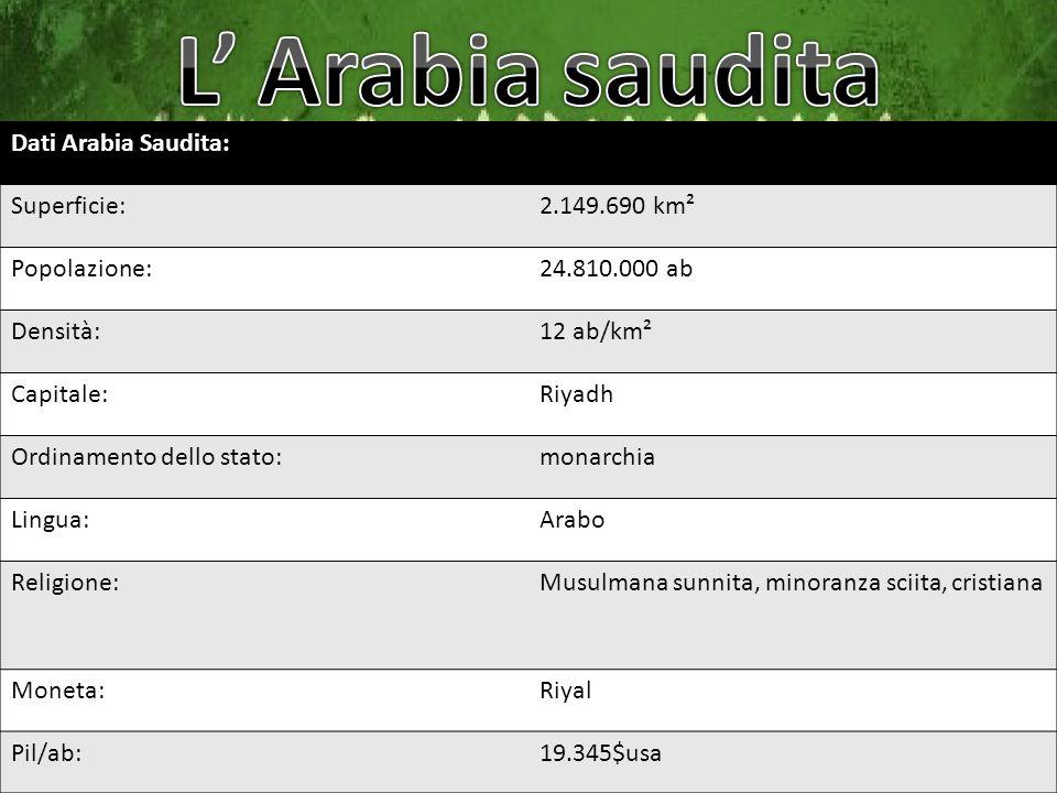 L' Arabia saudita Dati Arabia Saudita: Superficie: 2.149.690 km²