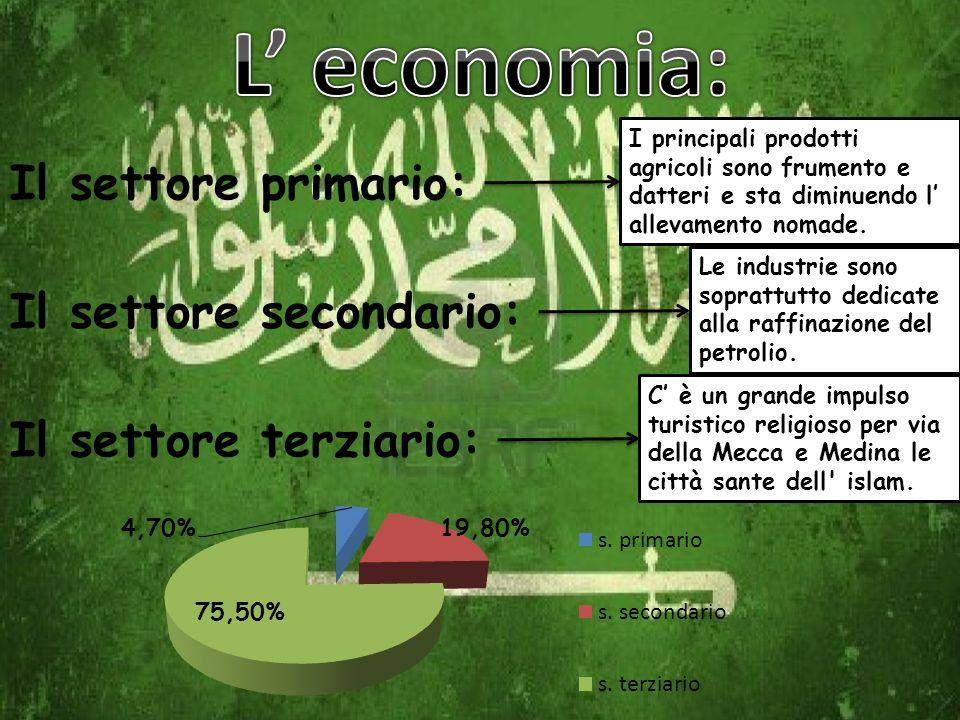 L' economia: Il settore primario: Il settore secondario: