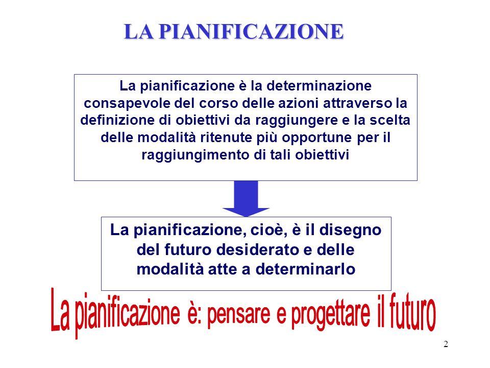 La pianificazione è: pensare e progettare il futuro