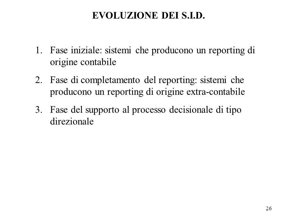 EVOLUZIONE DEI S.I.D. Fase iniziale: sistemi che producono un reporting di origine contabile.